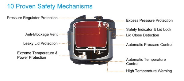 Safety-mechanism-600x265